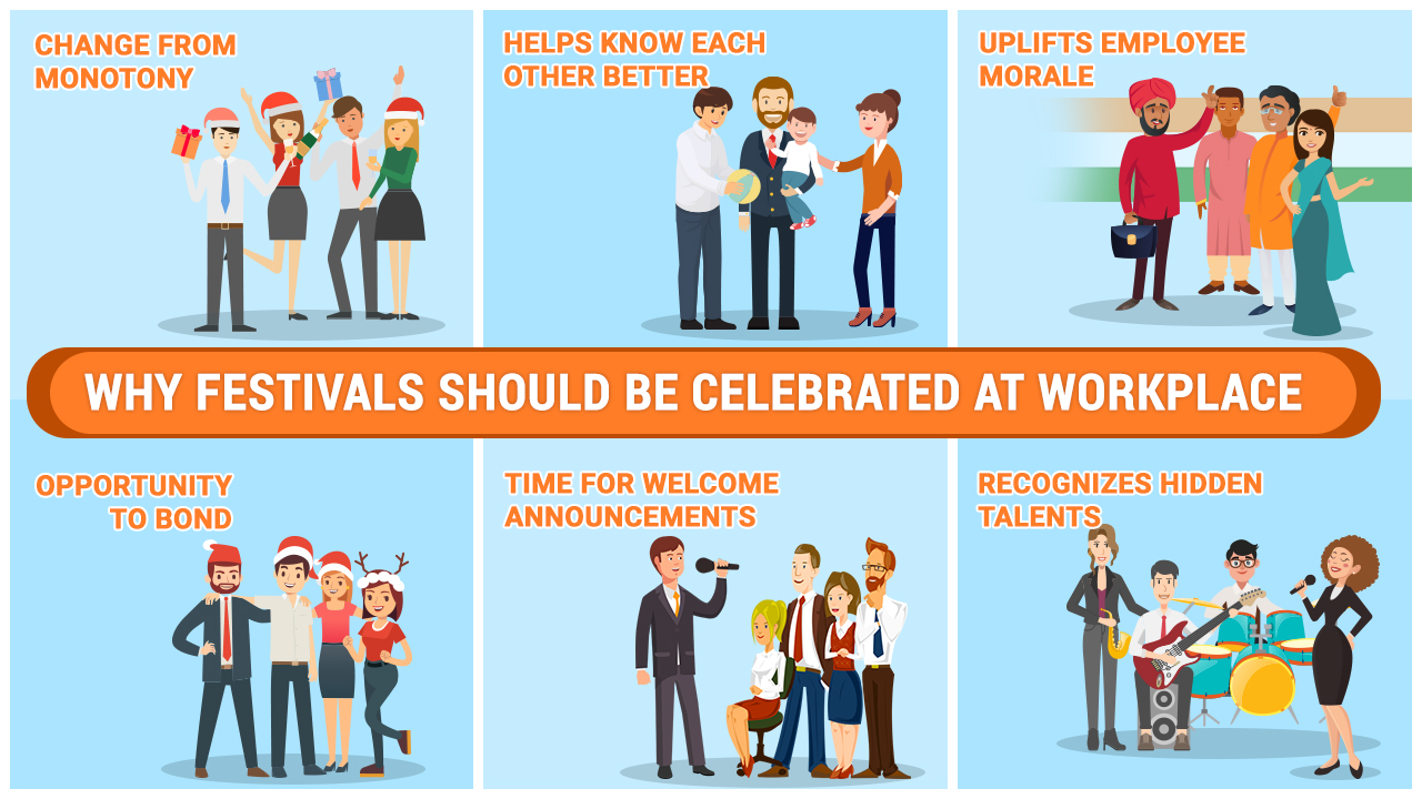 CircleYard suggest Celebrate Festivals At Workplace